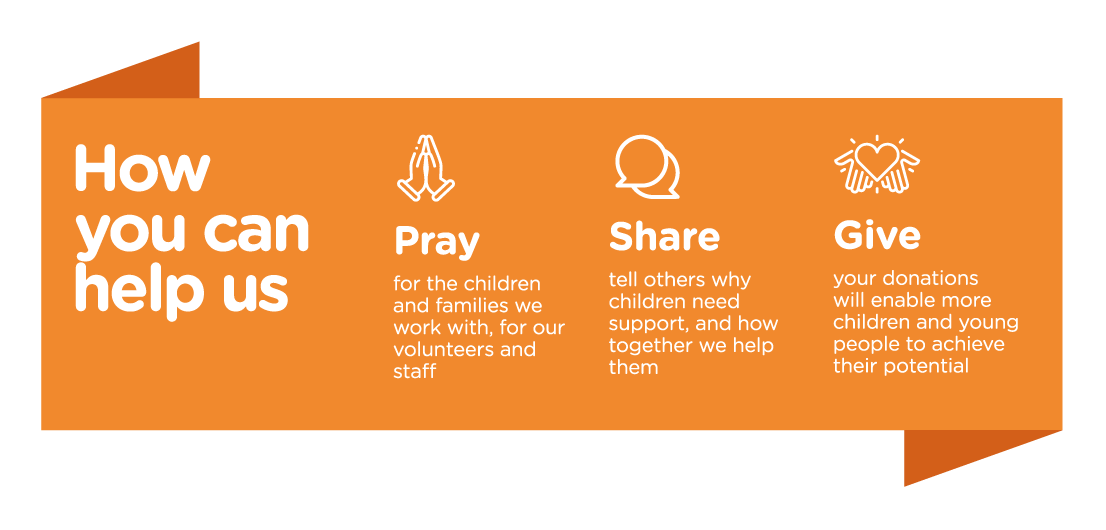 Pray_Share_Give_Banner_Graphic